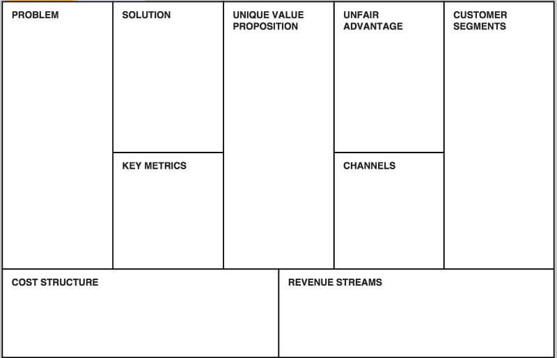 Lean Startup canvas; get results